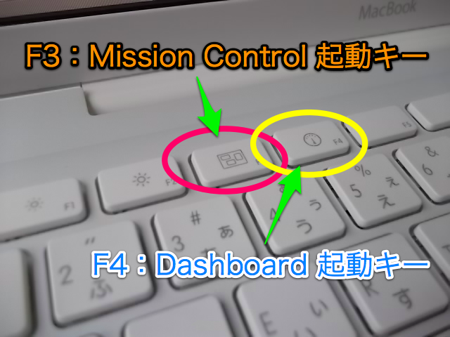 F4_Dashbord起動キー.png