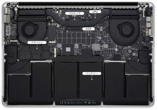 アップル - ノートパソコン - MacBook Pro Retinaディスプレイモデル - デザイン